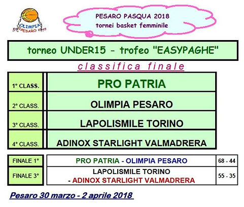 PASQUA 2018 - U15 classifica.jpg