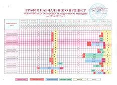 Графік навчального процесу ЧБМК