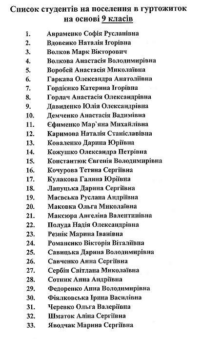 spiski_studentiv_na_poselennya_v_gurtogi