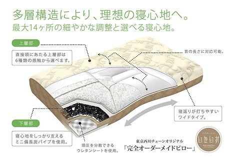 オーダーメイド構造図.jpg