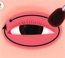 眼周囲の消毒イラスト画像