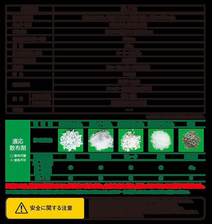 ZR-110諸元.png