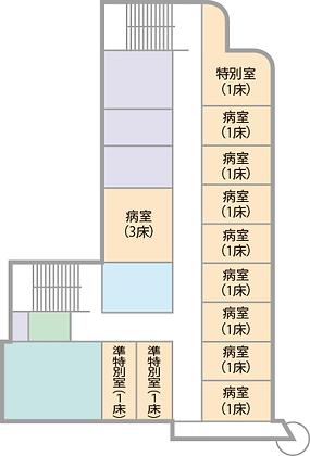 大橋病院4F イメージ画像