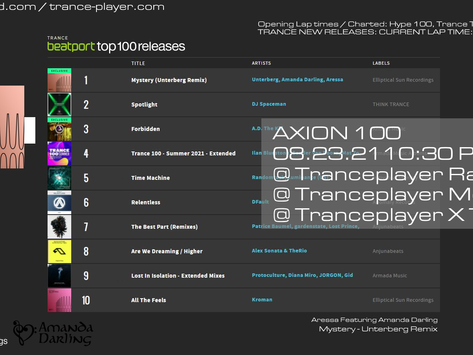AXION 100 LANDS! We celebrate you.