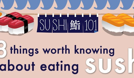 "Can You Confirm If These ""8 Things You Need To Know About Eating Sushi"" are Legit?"