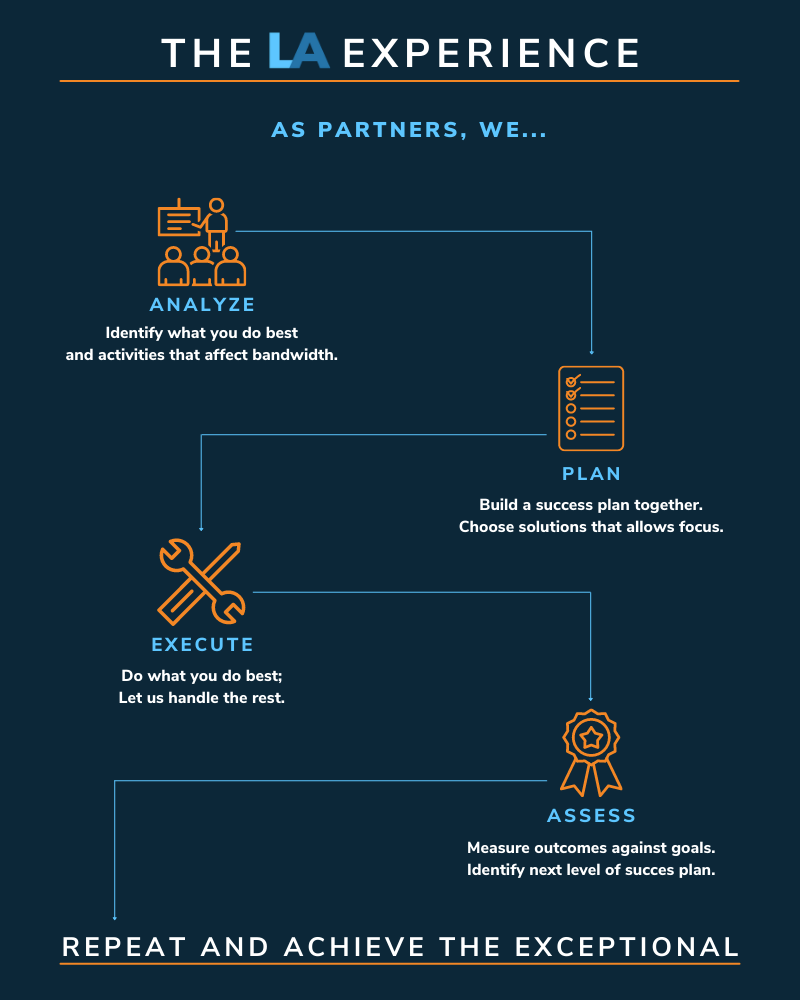 LA Partner Experience (1).png