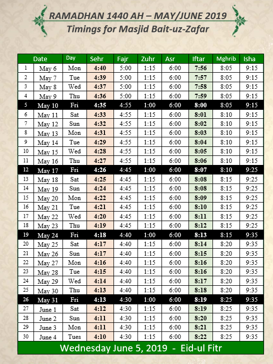 RAMADHAN 1440 AH – MAY/JUNE 2019  Timings for Masjid Bait‐uz‐Zafar