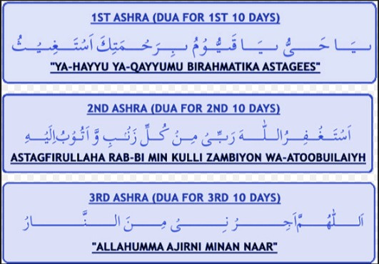 1st - 2nd - 3rd ashra prayers Ramadhan