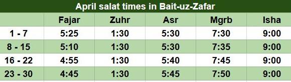 April Salat times - Bait-uz-Zafar