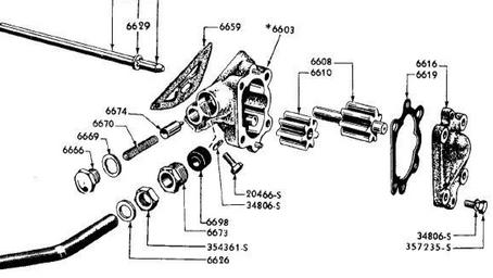 1955 Ford Part 101: Repairing the Y Block Oil Pump