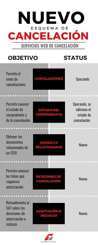cancelación_infografía.png