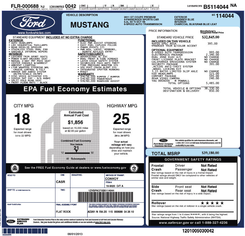 What Is The MSRP Price Of A Car - What's the difference between invoice and msrp