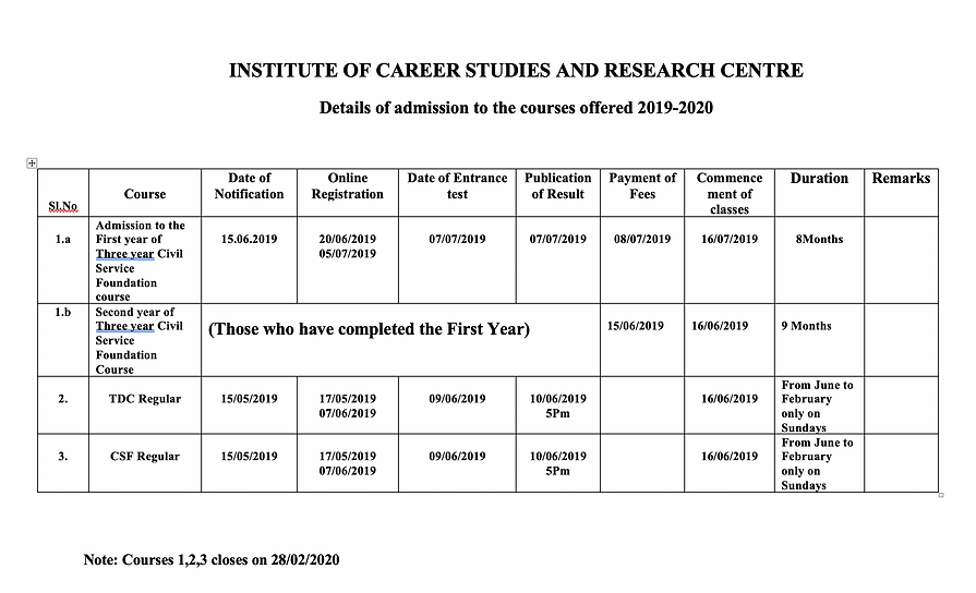 icsr civil service coaching admission details for courses in 2019-2020