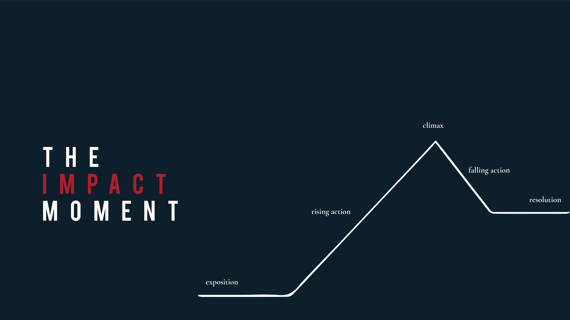 usmctreatment_v1MOCK-06.png