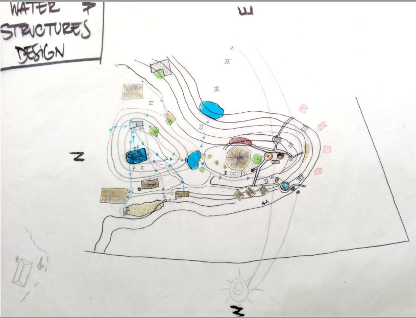 Diseño manejo del Agua y Estructuras