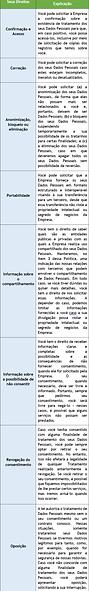 Tabela 3_Prancheta 1.png