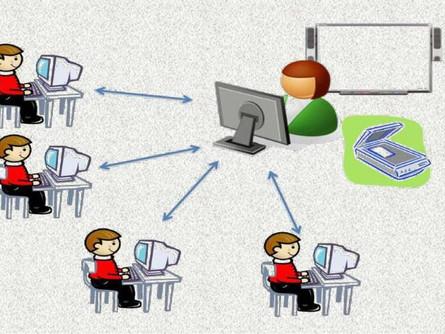 Что такое Электронное обучение и дистанционные образовательные технологии( ДОТ)?