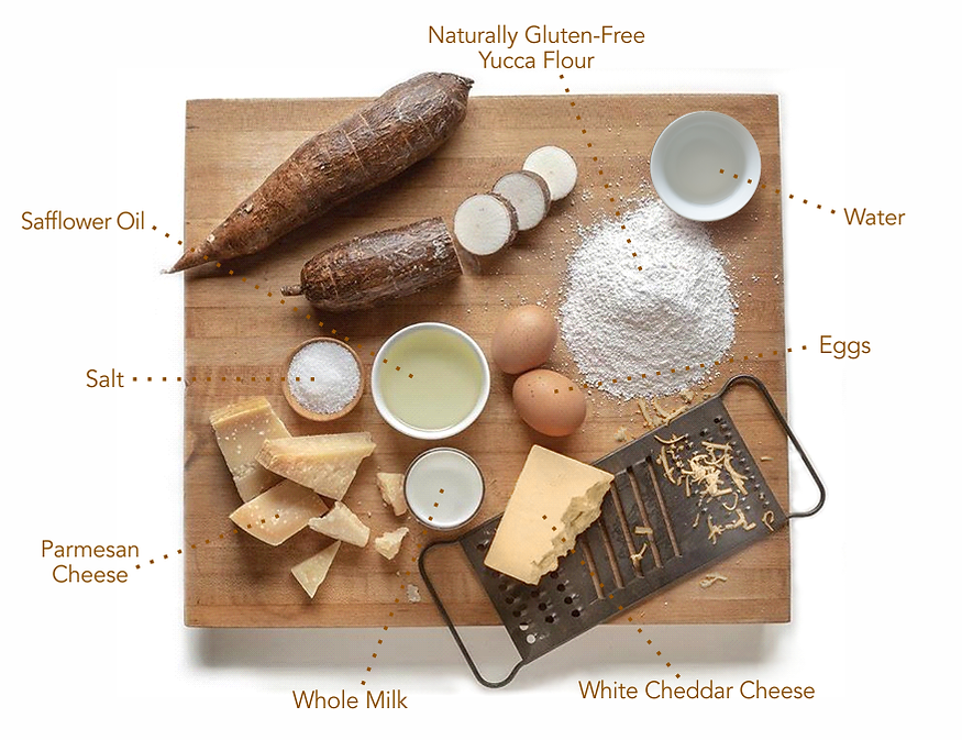 Ingredients-board-final.png