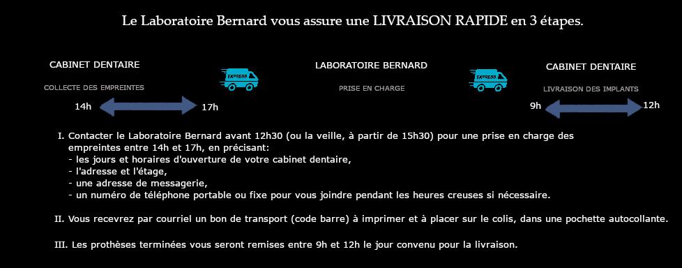 LaboBernard_Transport_2.png