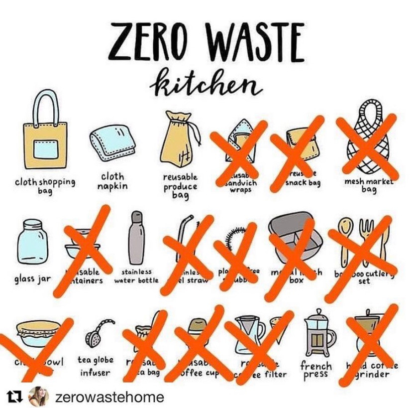 Zero Waste template by Bea Johnson