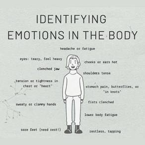 Embodied Emotions & Embracing The MESS