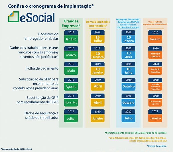 novo cronograma e-social.png