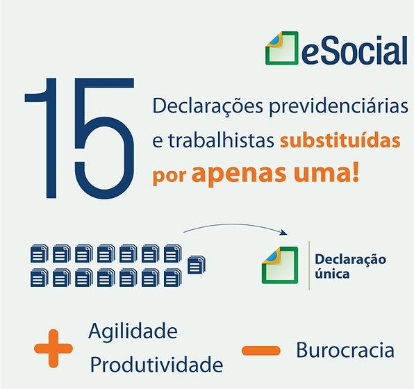 e-social-goiás.jpg