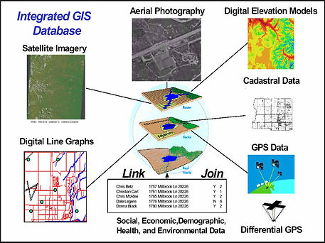 Utilising GIS spatial data for Local Government land administration
