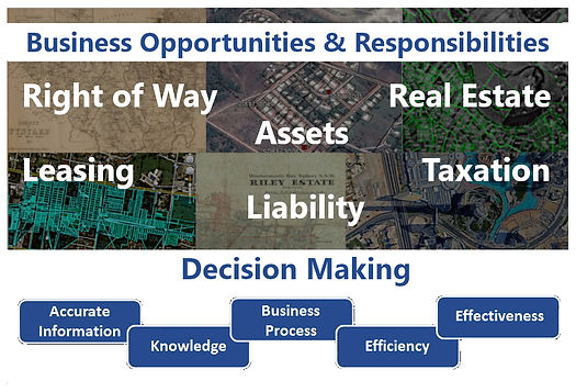 Relevance & importance for business to have a government guaranteed National Cadastre
