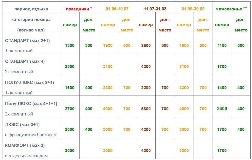 Цены с 7.06.21.png
