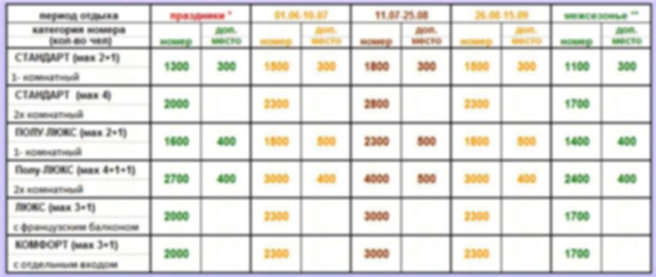 Цены 2020 ТРИ СОСНЫ_edited.jpg