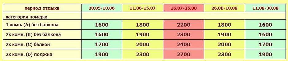 Цены Магнолия 2021 letofeo.jpg