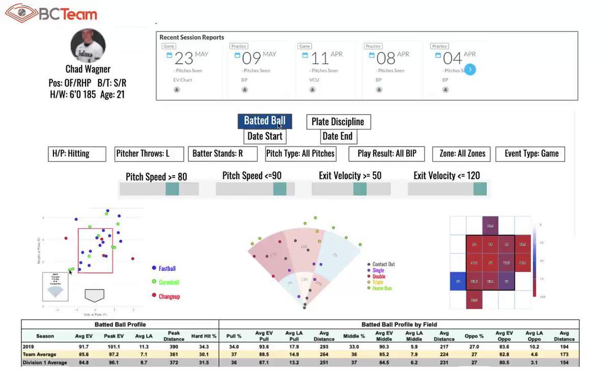 SoftballCloud_screen.jpg