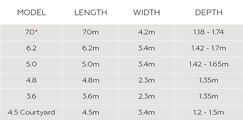 Central Pools | Tauranga | Plunge pool dimensions
