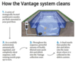 Central Pools | Tauranga | Vantage system diagram