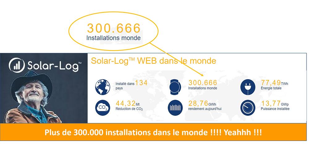 Plus de 300.000 installations sur nos portails