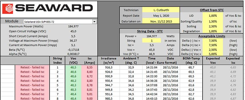 Rapport utility pro seaward sundays data