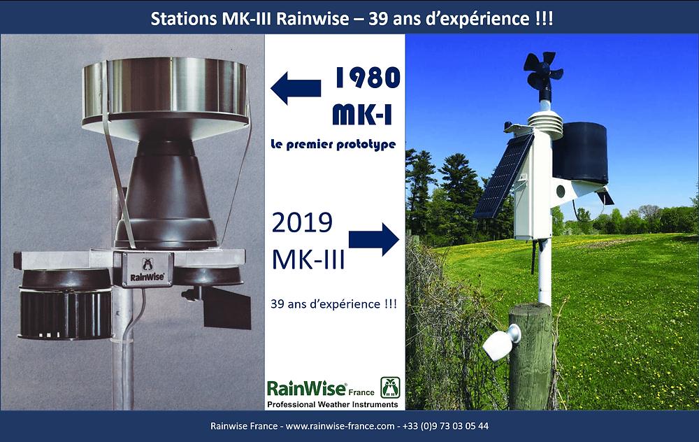 Stations MK-III Rainwise