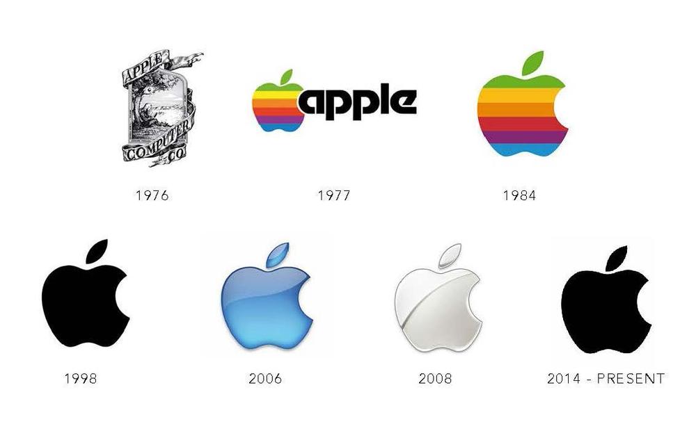 apple Popular brand design
