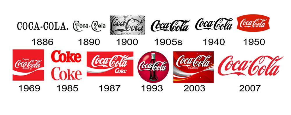 Popular brand design