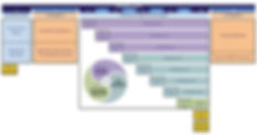 Course Architecture Picture - CRCP.jpg
