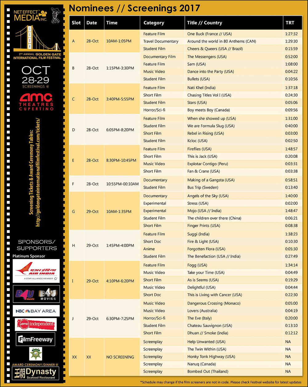 The film screening schedule for the Golden Gate International Film Festival.