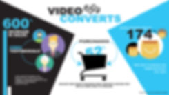 Video Converts Infographic