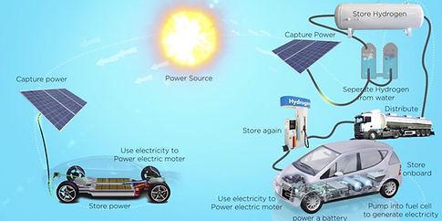 electric-car-vs-hydrogen-fuel-cell1-e150