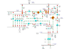 Power Flow Simulation