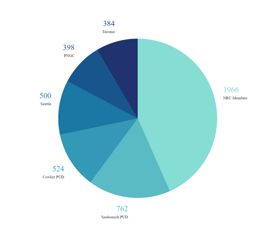 pie%20chart_edited.png