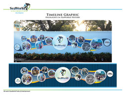 SeaWorld's 50th Wall Graphics