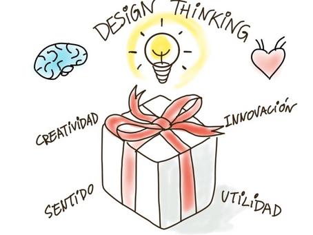 ¿Qué es y para qué sirve el Design Thinking?