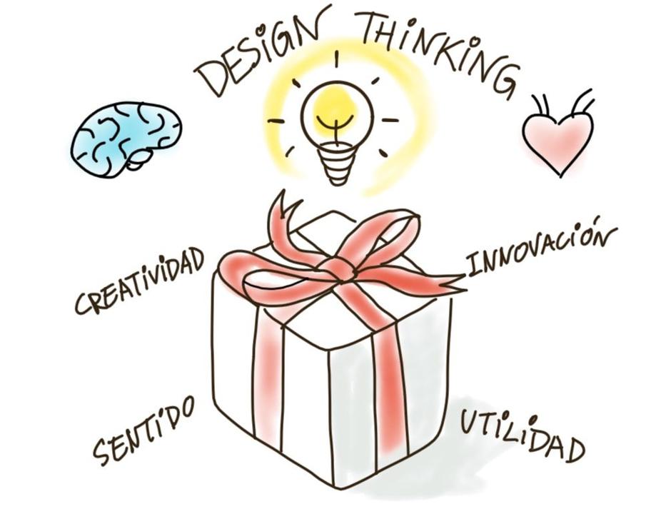 Icono que representa el concepto de Design Thinking