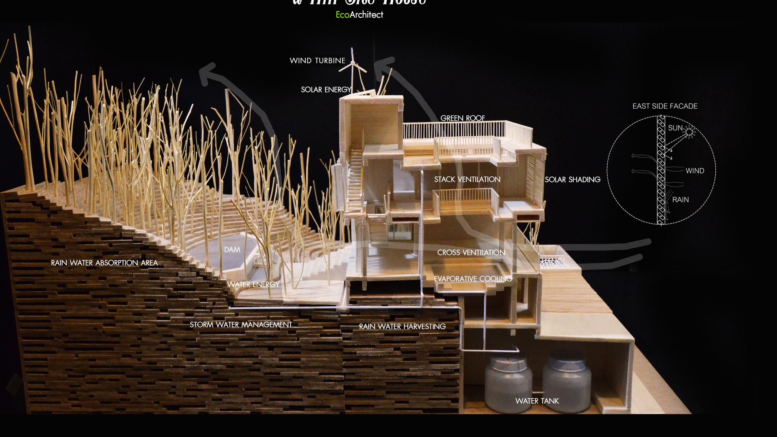 A Hil site House